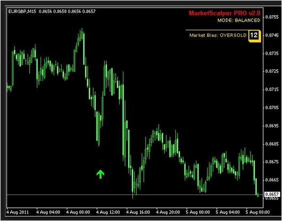 Market Scalper Pro V8