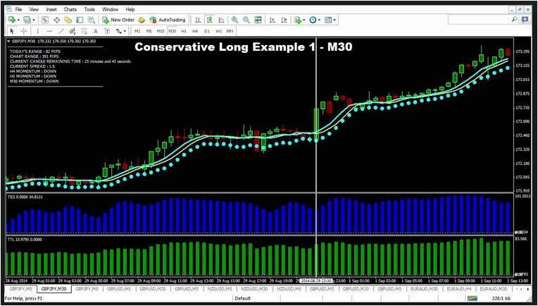 New science of forex trading pdf