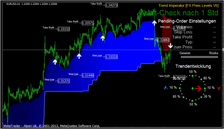 Fx preis levels v3 forex trading system for mt4 download