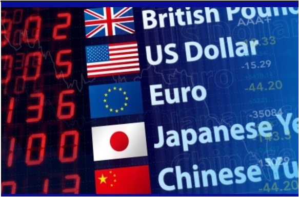 Currency Pairs Defined