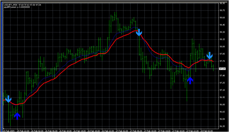 Search Results for forex zz indicator mt4 | Forex ZZ - Best Traders