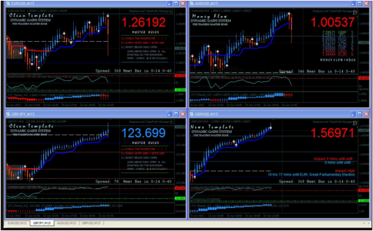 Dynamic Gain Trading System Download