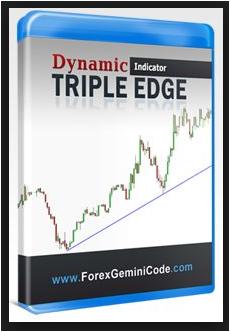 Dynamic Triple Edge by Vladimir Zip Download