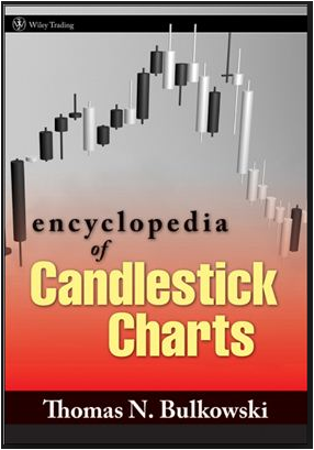 Encyclopedia Of Candlestick Charts Review