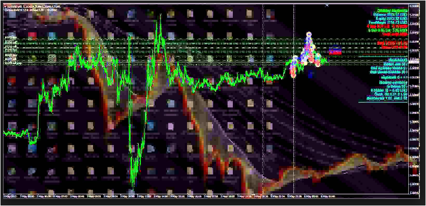 Forex Grid Trading Download Free