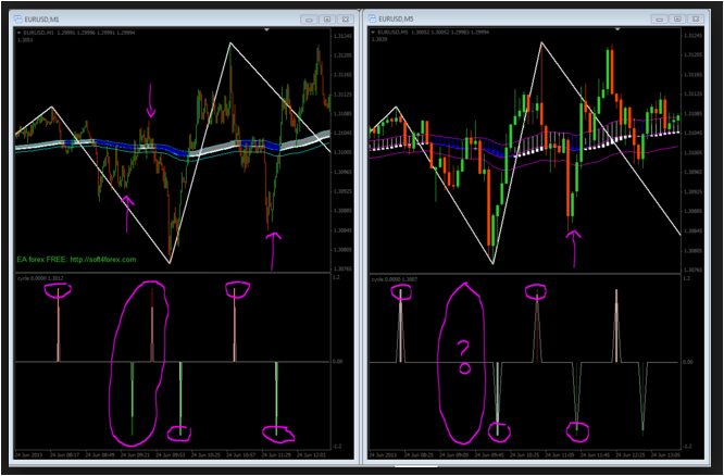 Grail indicator forex no repaint