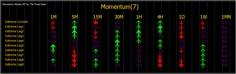 Forex Momentum Mq4 Free Download