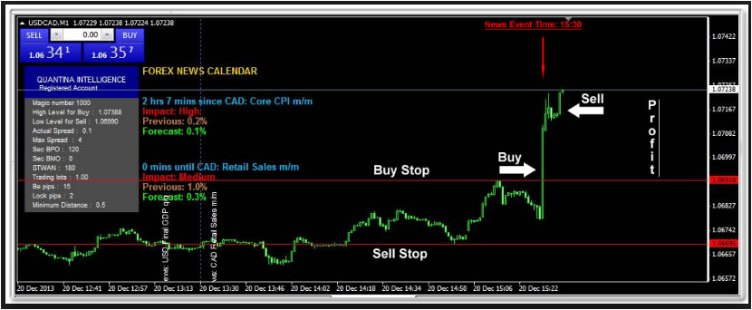 Forex News Spike Free Ea Download