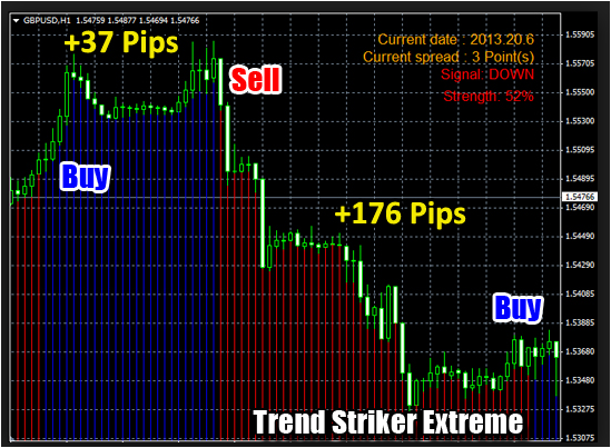 Forex Mql4 File Trend Striker Extreme Download