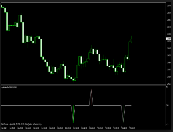 Search Results for no repaint indicator | Forex ZZ - Best Traders