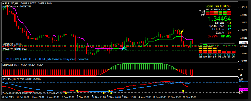Non Repaint Scalping Indicator | Forex ZZ - Best Traders